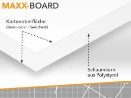 XXL Modellbau Leichtschaumplatte
